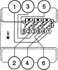 solved i need the distributor cap firing order diagram fixya engine firing order 1 2 3 4 5 6 distributorless ignition system