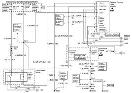 2003 tahoe fuse box 2003 automotive wiring diagrams 0996b43f80243372 tahoe fuse box 0996b43f80243372