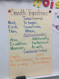 Transitional Words Anchor Chart Great For Informational