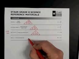 Staar Formula Chart Hacking The 8th Grade Science Staar Test Formula Chart Brain Dump 2 2