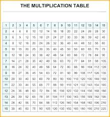 Math Tables Addition Empireevents Co