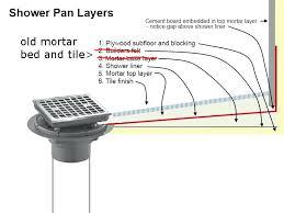 shower floor drain installation concrete diagram of shower pan layers
