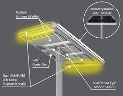 led lighting wiring diagram images solar led street lighting alpha ae5 leadsun melbourne