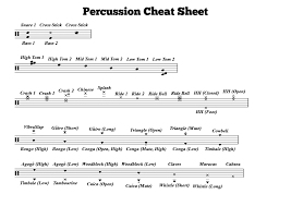 A drum tablature, or tab, is a method of denoting the required components for a drummer to play a song. Tips For Percussionists Musink Help Music Notation Editor Software Free Download