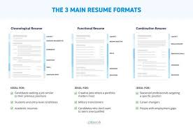 Proper Resume Format Examples Extraordinary How To Optimize Your Marketing Resume Like An SEO Pro WordStream