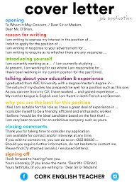 what is a cover letter for job cover letter for job application application cover letter