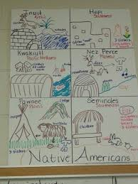 best native americans study images native native americans anchor charts