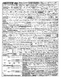 andy s physics math astronomy cheat sheets