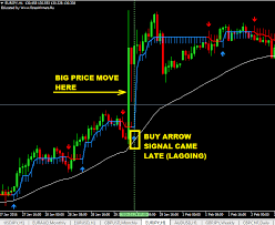 Stock Charts With Buy And Sell Signals Trading Software With Buy Sell Indicators Quantum Trading