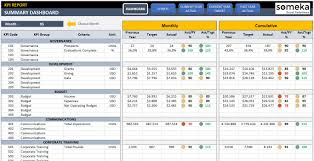 sales report example excel sales report dashboard templates free excel dashboard templates
