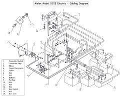 36 volt ezgo battery wiring diagram get free image 1998 golf cart