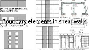 Small Picture Boundary elements that are making reinforced concrete shear walls