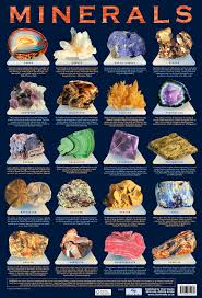 65 Proper Minerals Chart With Names