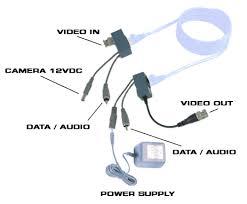 mpbalun multi purpose video balun cat5 bnc converter dvb1s setup dvb1s setup