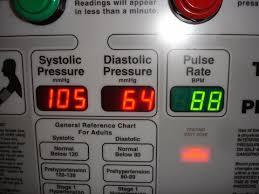 Dont Ignore Diastolic Blood Pressure Youtube