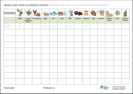 Allergy Chart Sample Pdf Ms Word Printable Medical Forms