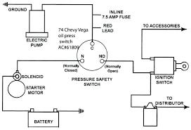 vega fuel pump wiring diagram wiring diagram meta chevy vega wiring harness wiring diagram host vega fuel pump wiring diagram