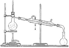 Химия Нефть Реферат Учил Нет  В состав нефти входят главным образом углеводороды Основную массу её составляют жидкие углеводороды в них растворены газообразные и твёрдые углеводороды