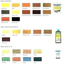 Minwax Oil Based Stain Color Chart Minwax Gel Stain Chestnut Carrierlist Co