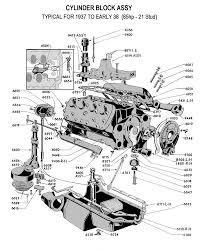 v8 engine block diagram wiring diagrams simple v8 engine diagram wiring diagram go ford motor diagram manuals simple wiring diagrams regarding ford