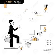 Move Up The Ladder Career Ladder Concept Move Up The Career Ladder Stages Of Transition