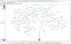 BGP Flowspec  RFC      Case study and Discussion RIPE Network Coordination Centre