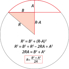 how to calculate the air formed radius of diffe bend angles the fabricator