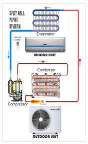 wiring diagram outdoor ac split wiring image tecumseh condensing unit wiring diagram jodebal com on wiring diagram outdoor ac split
