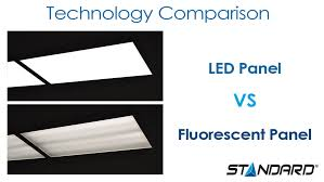 more energy savings as they are 0 10 v dimmable