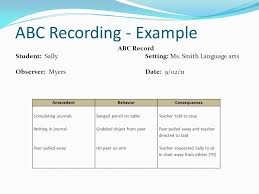 Abc Behaviour Chart Example Systematic Behavior Observations Ppt Video Online Download
