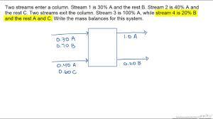 Simple Balances Material Balance Problem Approach