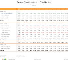 How To Forecast Balance Sheet Balance Sheet Forecast Calxa