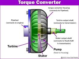 what s the difference between an automatic and dual clutch torque converter diagram used in regular automatic transmission