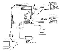minn kota 24 volt wiring diagram michaelhannan co 24 volt relay wiring diagram minn kota 24 volt wiring