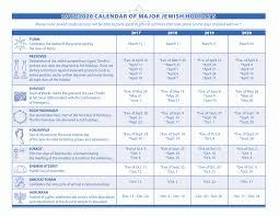 June July 2020 Calendar Jewish Holidays July 2020 Calendar Jewish Holidays