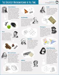 the greatest mathematicians infographic e learning infographics the greatest mathematicians infographic