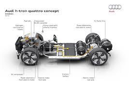 electric car motor diagram. Full Size Of Car Diagram: Electric Motor Diagram Awesome Picture Ideas Audi H Tron L