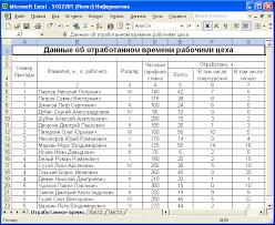 Реферат Работа с таблицами и диаграммами в microsoft excel  Работа с таблицами и диаграммами в microsoft excel