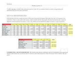 Sales Business Plan Template Powerpoint Sales Presentation Template
