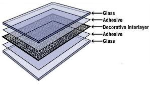 the end is laminated safety glass similar to that used for automotive windshields