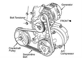 2006 chevy aveo spark plug wire diagram wirdig chevy aveo alternator wiring likewise fan belt diagram for 2006 chevy