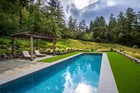 Pool Size