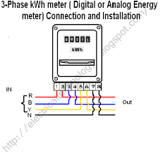 3 phase 4 wire diagram how to wire 3 phase kwh meter electrical technology how to wire 3 phase kwh meter