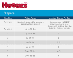 How Many Diapers Per Day Chart Huggies Snug Dry Size 1 Baby Diaper Economy Plus Pack