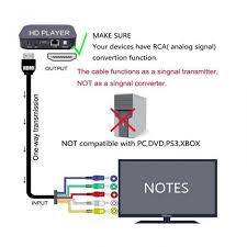 rca pin diagram simple wiring diagram stereo rca wire diagram data wiring diagram blog rca jack wiring diagram av to usb wiring