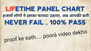 14 12 19 Lifetime Panel Chart Sp Panna Kalyan Never Fail Trick Gambling Badshah Sattamatka