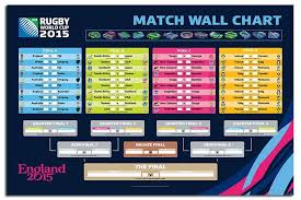 Rugby World Cup 2015 Match Wall Chart Poster Rugby World