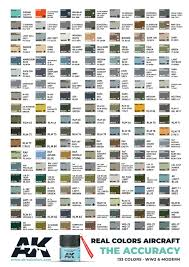 Aircraft Chart Colors
