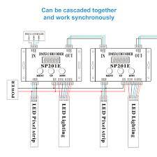 dmx wiring diagram raw not lossing wiring diagram • dmx wiring diagram raw wiring diagram todays rh 18 12 3 gealeague today dmx 3 pin wiring diagram belden 9727 wiring diagram dmx