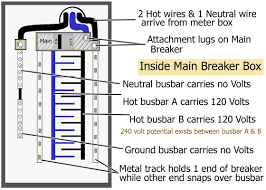 how to wire a subpanel diagram fitfathers me how to wire a sub panel diagram how to wire a subpanel diagram